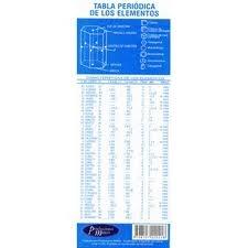 Tabla periodica de los elementos antgona libros de ediciones tabla periodica de los elementos urtaz Gallery